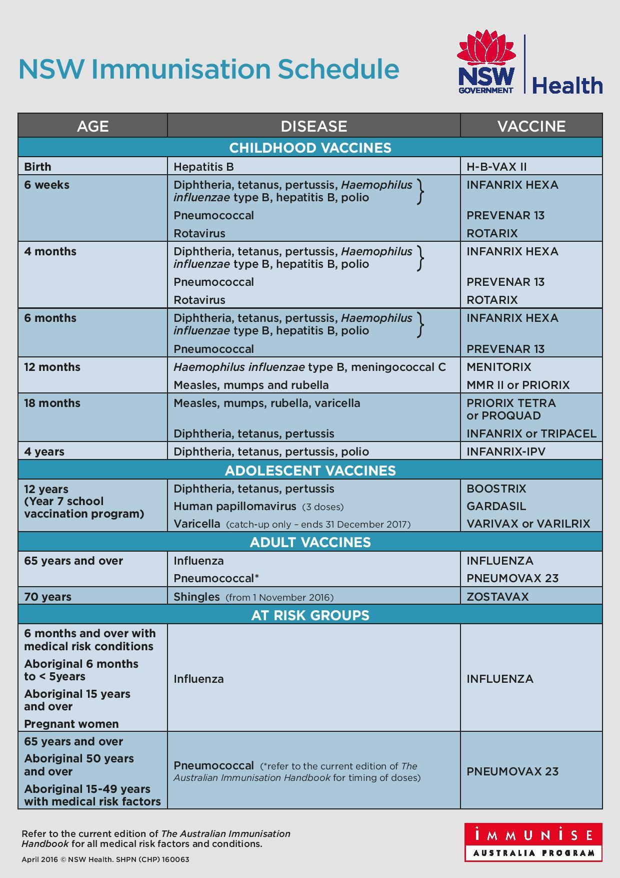 Tetanus immunization schedule adults. Ass hairy male nude